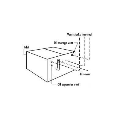 Ost Series Oil Separator Rockford Separators