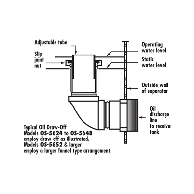 Oil Separator Draw Off Image