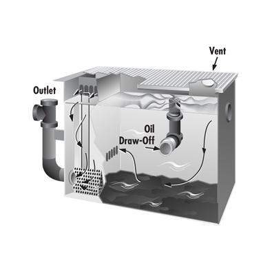 Oil Separators Built by Rockford Separators | Rockford Illinois on