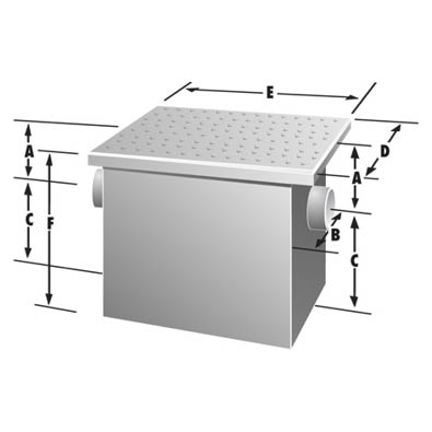 Rockford Separators RPS Series Commercial Grease Trap Dimensional Image