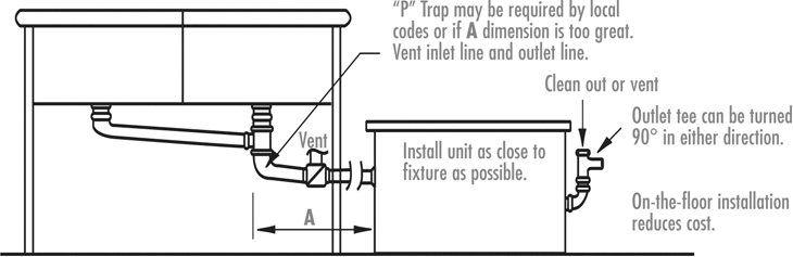 G Series Grease Trap On The Floor Installation Diagram
