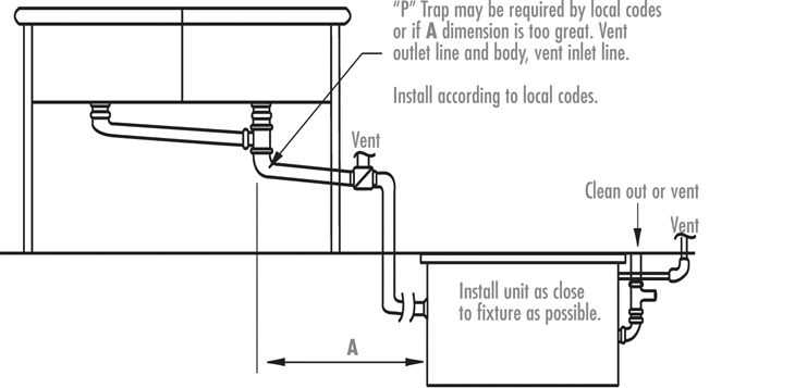 underground grease trap piping diagram