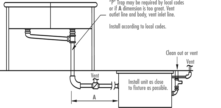 GIS Series Grease Trap Flush With Floor Installation Guide